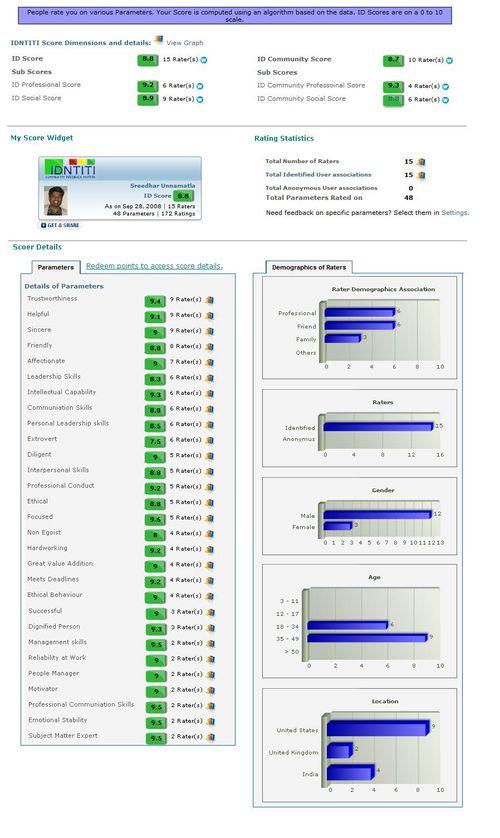 My Score page