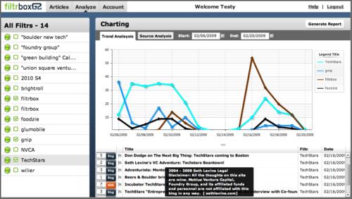 Trend_analysis