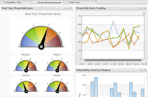 JackBe_Presto_Cyber_Risk_Threat_Score_Dashboard