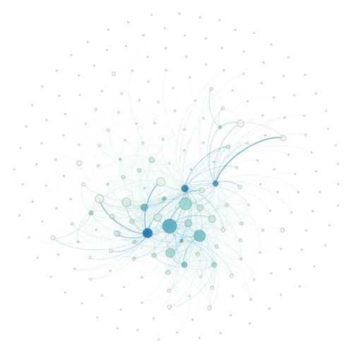 Clearvale Social Graph
